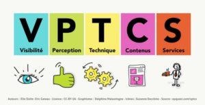 Modèle VPTCS - Opquast
